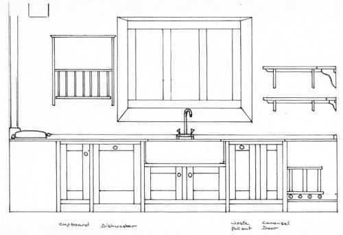 Jeremy Barnes Furniture Maker Designing A Kitchen Or Bespoke Piece